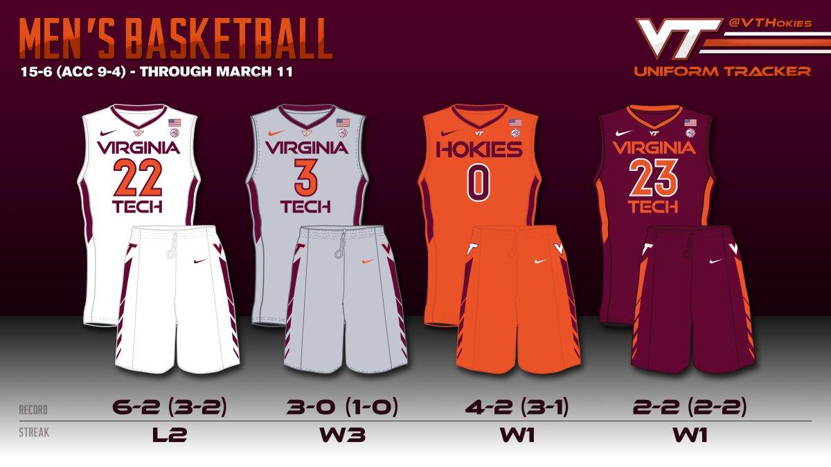 Virginia Tech Uniform Tracker (@VTHokies) | Twitter