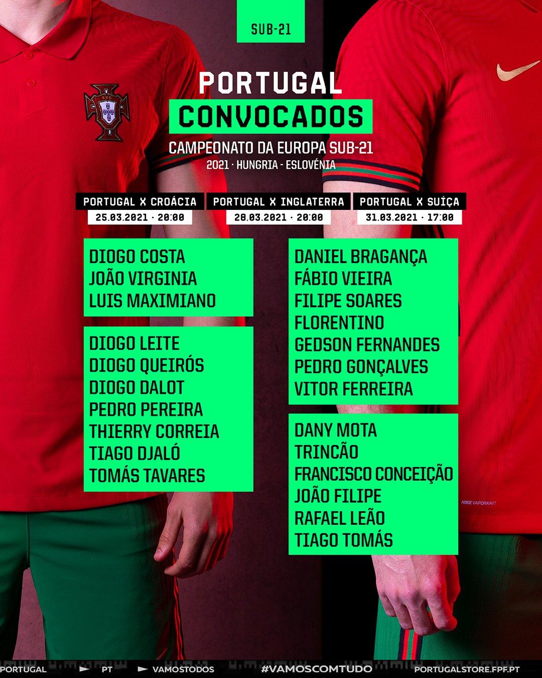 Portugal On Twitter Esta E A Nossa Equipa Para A Fase De Grupos Do Euro Sub 21 𝗩ð—