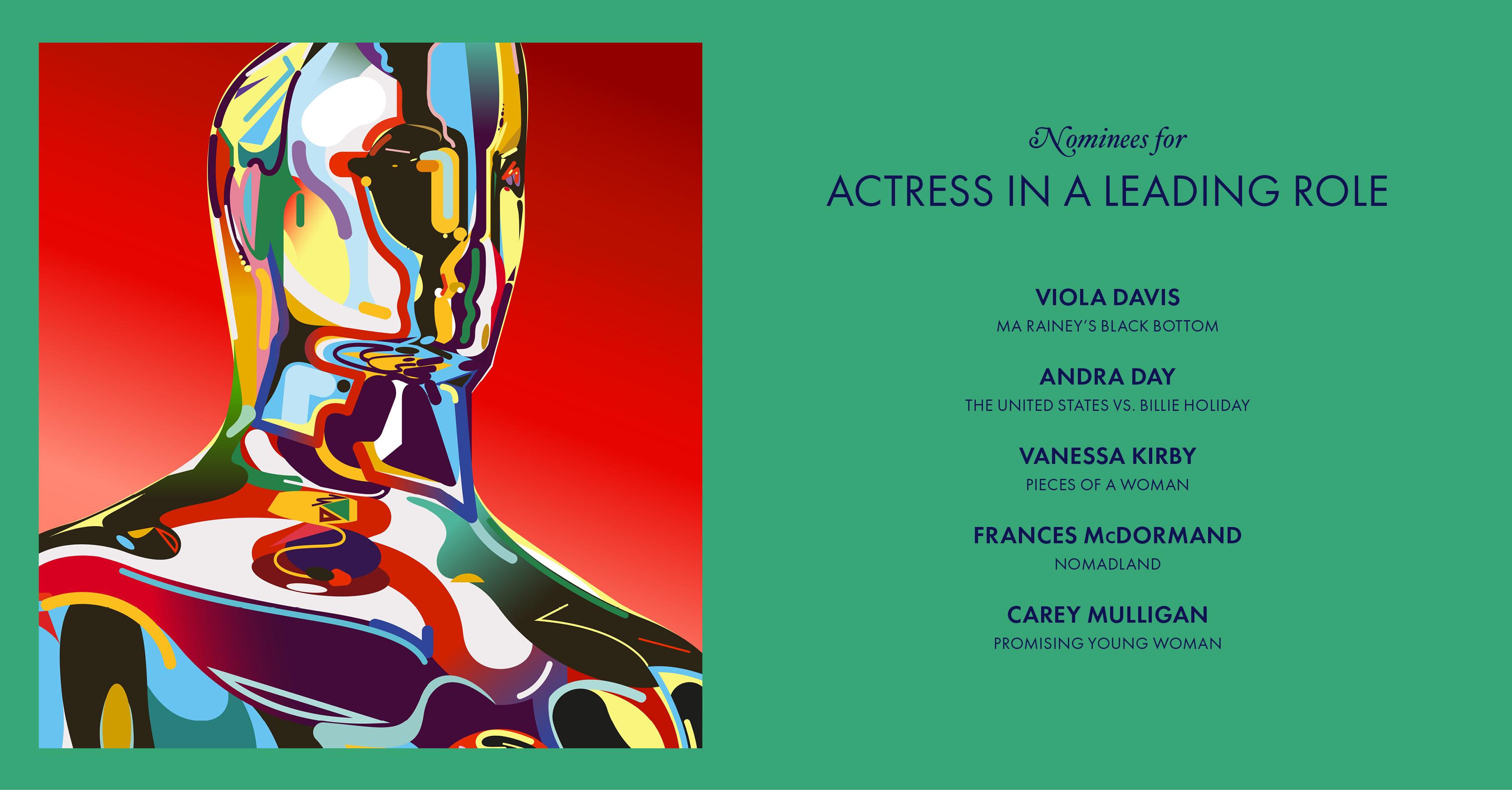 'Mank' lidera las nominaciones de los Premios Óscar 2021