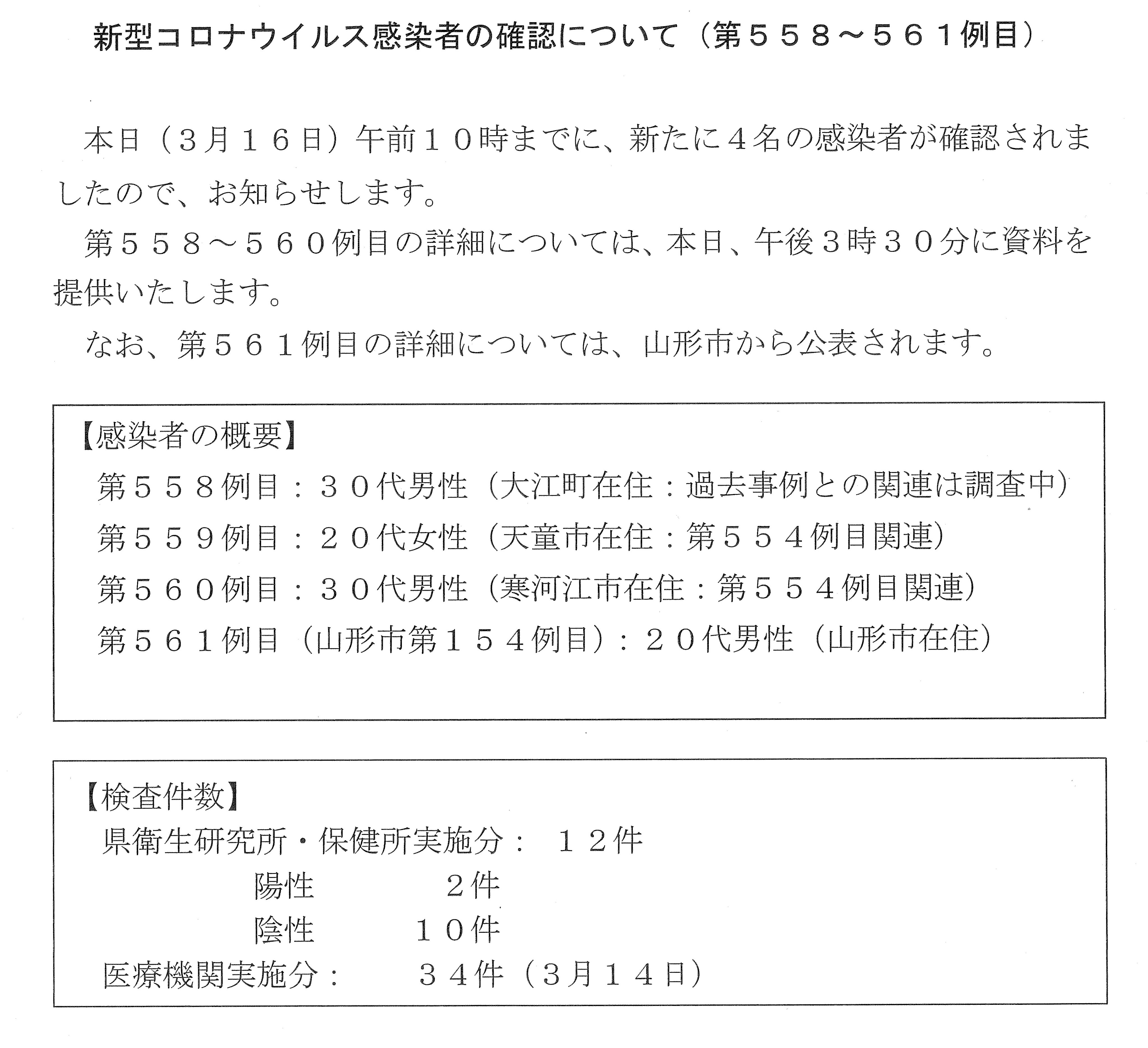 コロナ twitter 県 山形