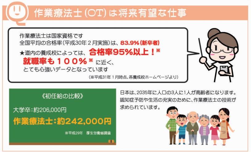 北海道 作業 療法 士 会