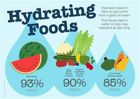 test Twitter Media - Are you staying hydrated enough? @NHWeek hydration doesn't just come from water, try these foods throughout your working day to help stay #hydrated whilst on the move. https://t.co/WbyT1LJ7dC