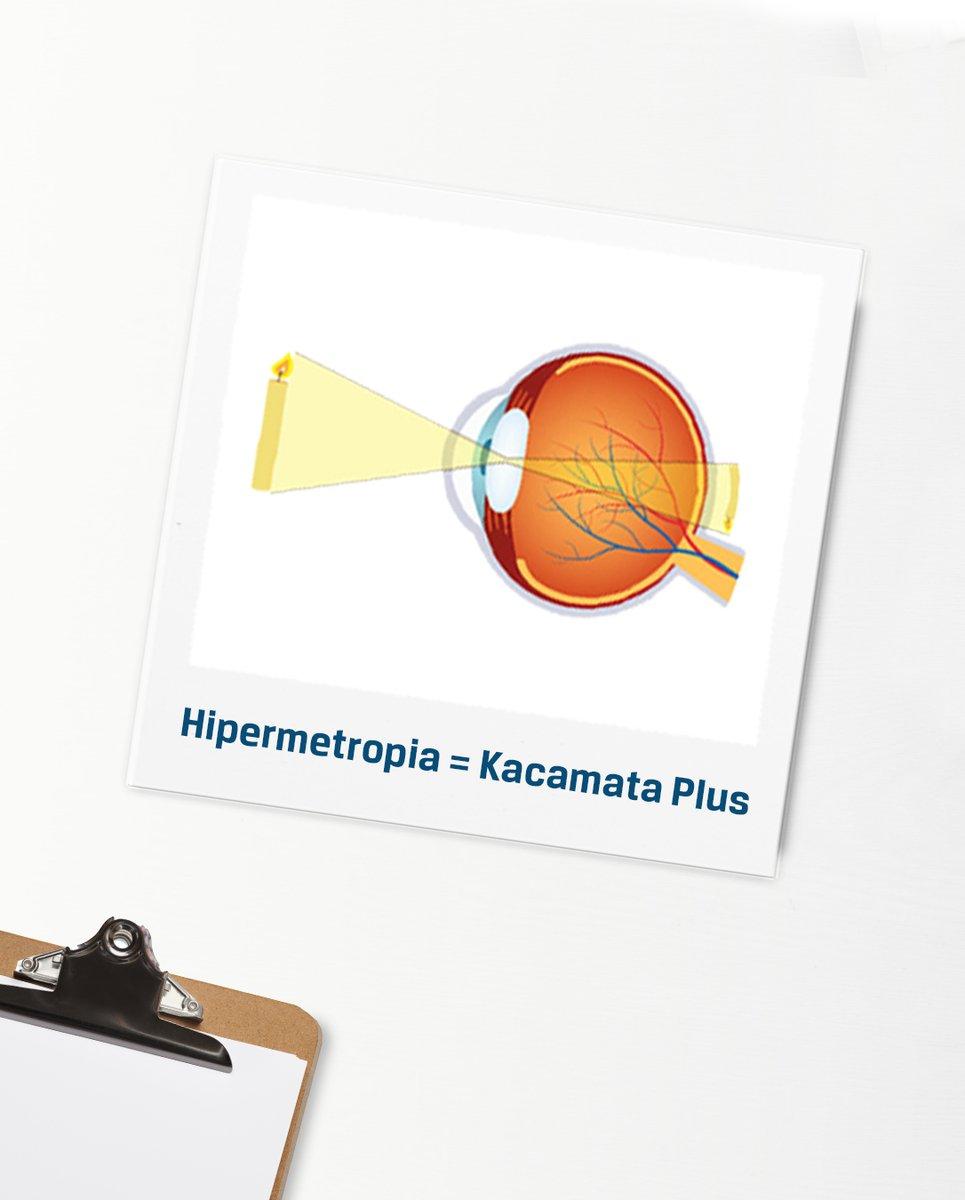 hipermetropie de astigmatism)