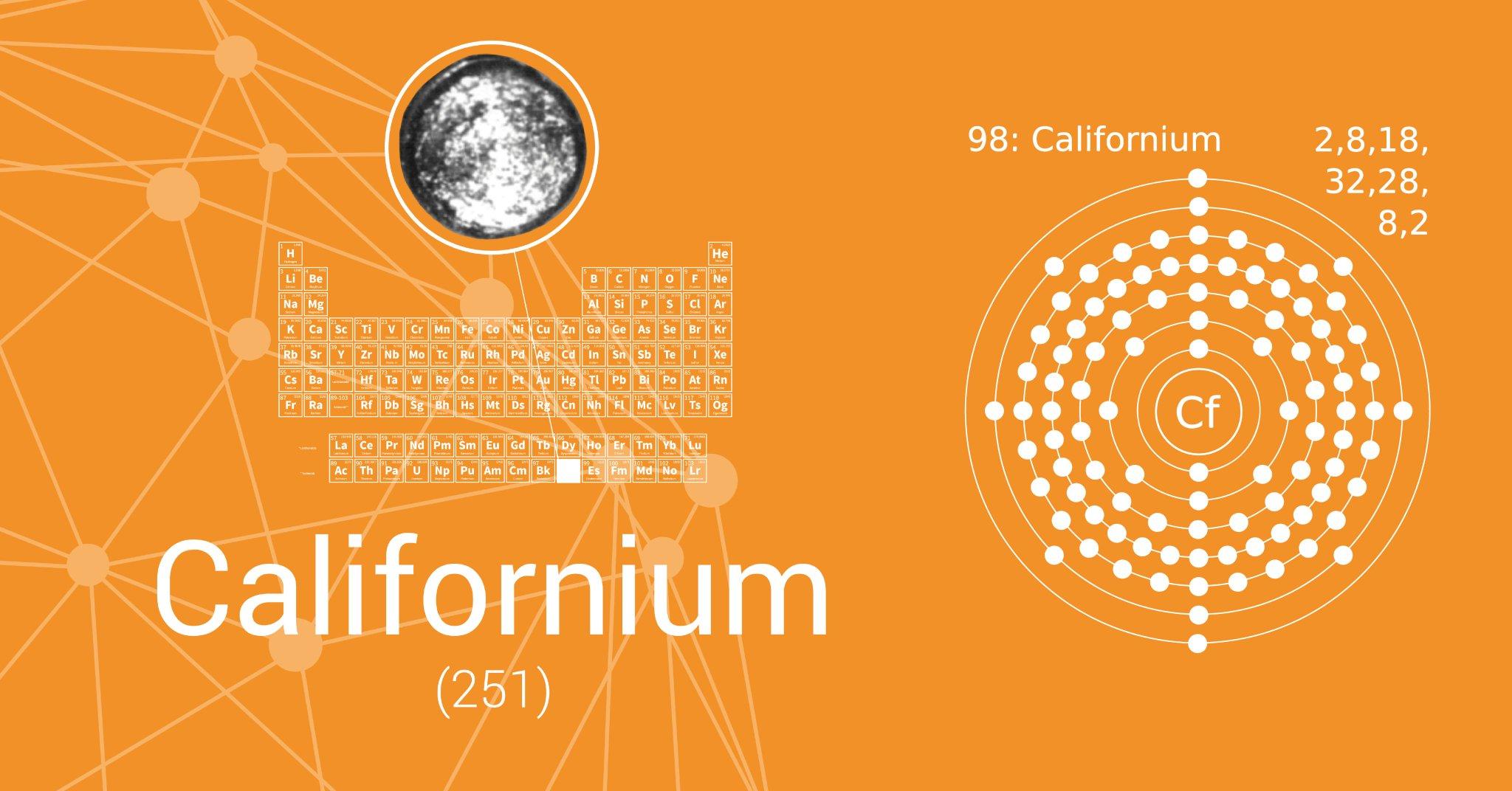 """টুইটারে IAEA - International Atomic Energy Agency: """"The discovery of # californium was announced 71 years ago #onthisday, after it was synthesized  by a team of physicists at the @UCBerkeley Radiation Laboratory. #Thread #"""