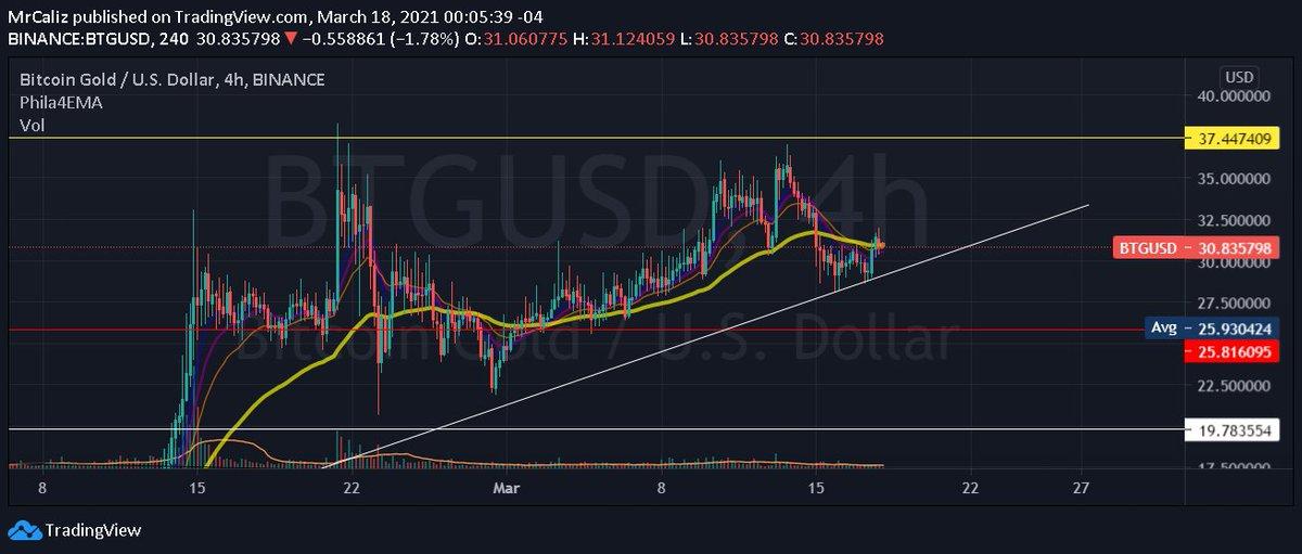 bitcoin news feed indonezija bitcoin trading