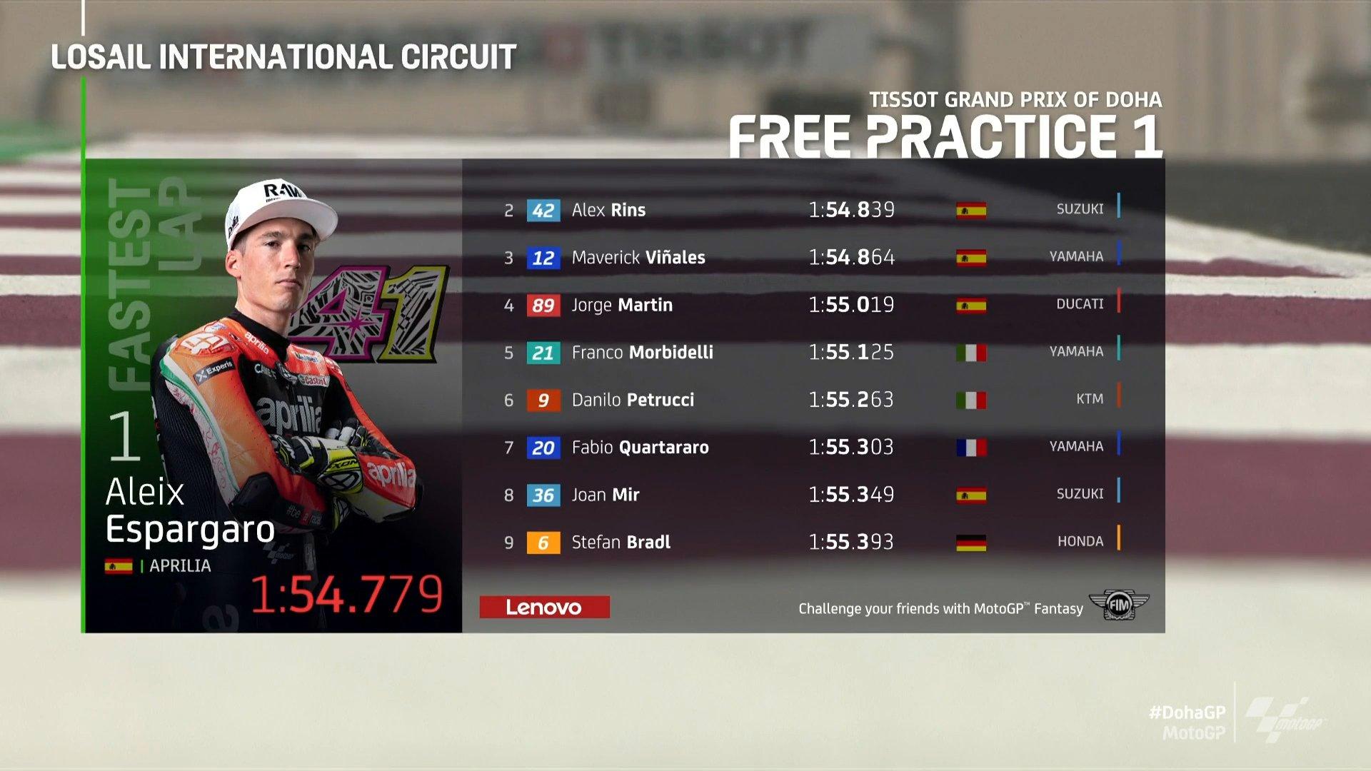 Hasil FP1 MotoGP Doha