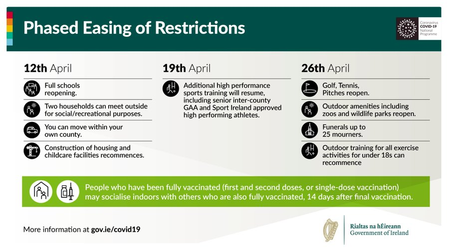 In line with the plan set out in COVID-19 Resilience & Recovery 2021: The Path Ahead, the Government has announced the phased easing of some restrictions for the month of April, to commence on 12th April. #StayLocalForApril #StaySafe #HoldFirm