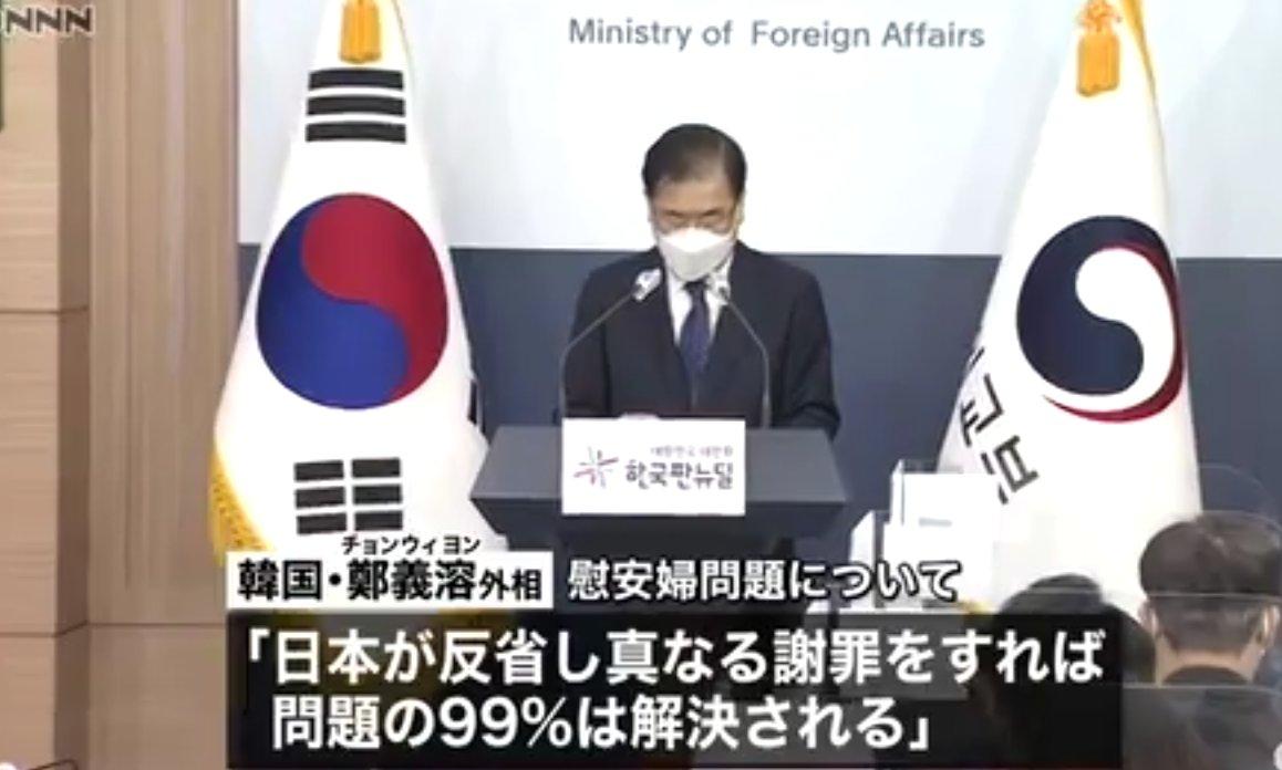"""慰安婦問題で「被害者の名誉と尊厳回復が最重要。日本が真なる謝罪をすれば99%は解決する。早期に外相会談を開催したい」と鄭義溶韓国外相。米に見放され経済破綻も間近で恥も外聞もなし。もはや悲鳴。だが国と国の約束が守れないのに話ができる筈がない。""""非韓三原則""""のみ。 news24.jp/articles/2021/…"""
