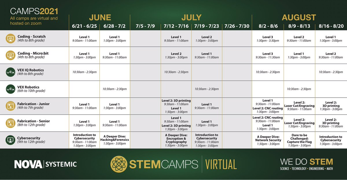NOVA SySTEMic Virtual Summer Camps for 4-12 Graders! Great opportunity - Campamentos de Verano Virtuales En STEM para estudiantes de 4 a  12 grado. <a target='_blank' href='https://t.co/UQdhogjajy'>https://t.co/UQdhogjajy</a>