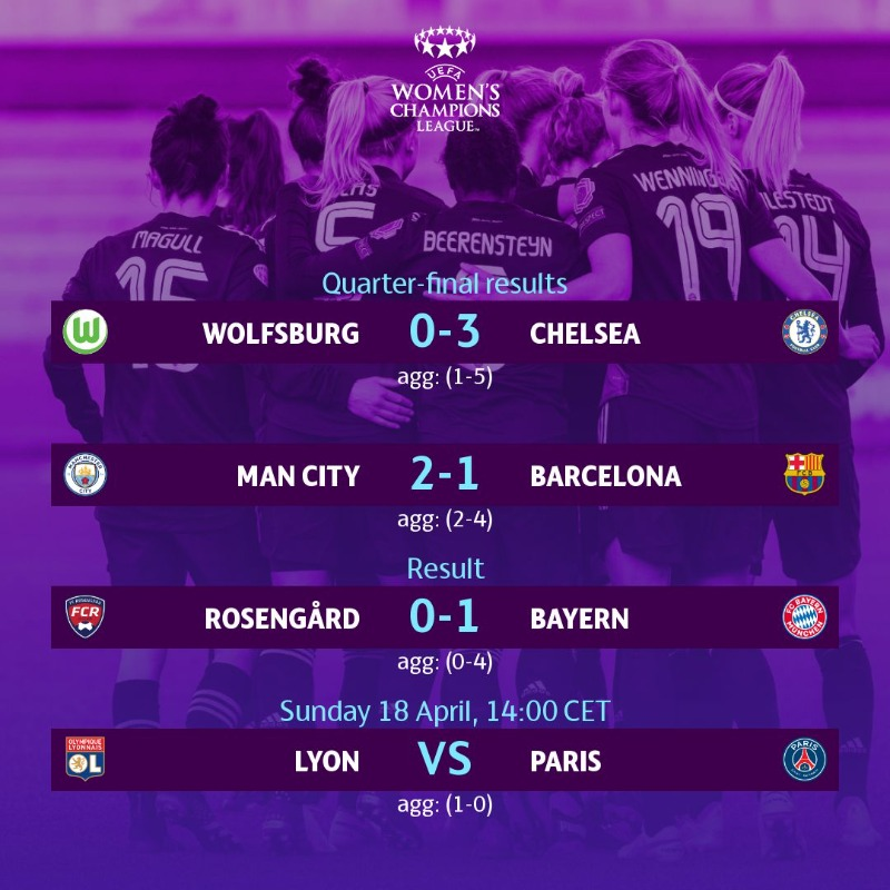 This is how the UEFA Women's Champions League Quarterfinals go
