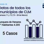 Image for the Tweet beginning: 🔊Sanidad Notifica 5 casos de