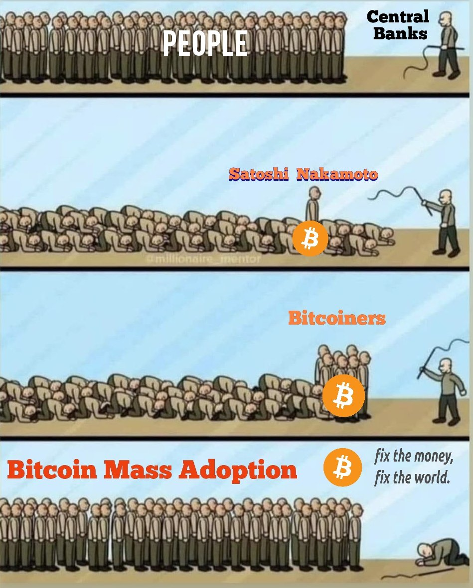 blochat bitcoin