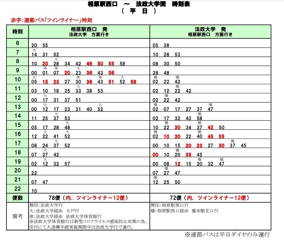 かなち - カナちゃん号HP @kanachango Timeline, The Visualized ...
