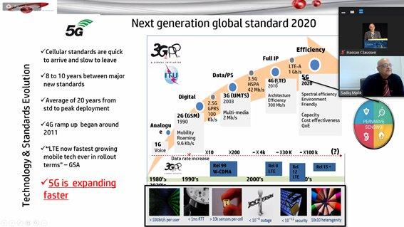 Smart Summits 2021