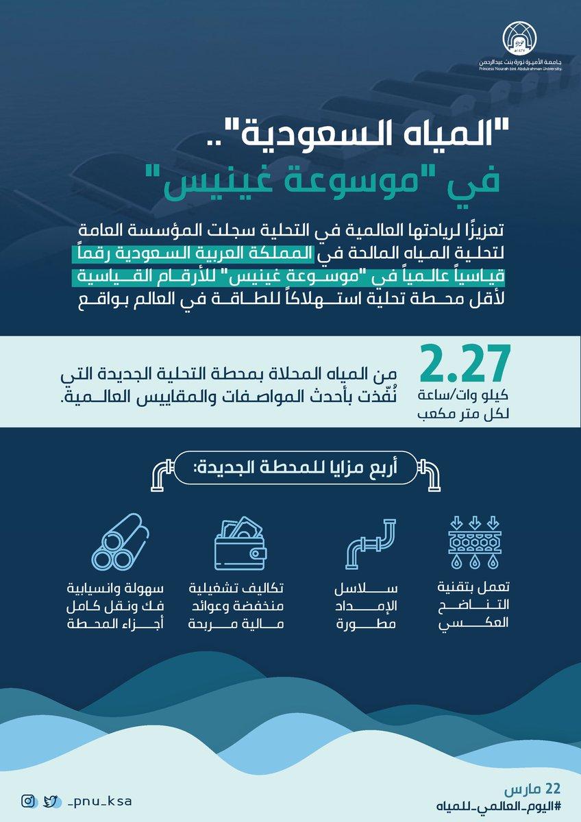 جامعة الأميرة نورة On Twitter تحلية المياه تحقق رقم سعودي جديد في موسوعة غينيس اليوم العالمي للمياه نورة و العالم جامعة الأميرة نورة Pnu