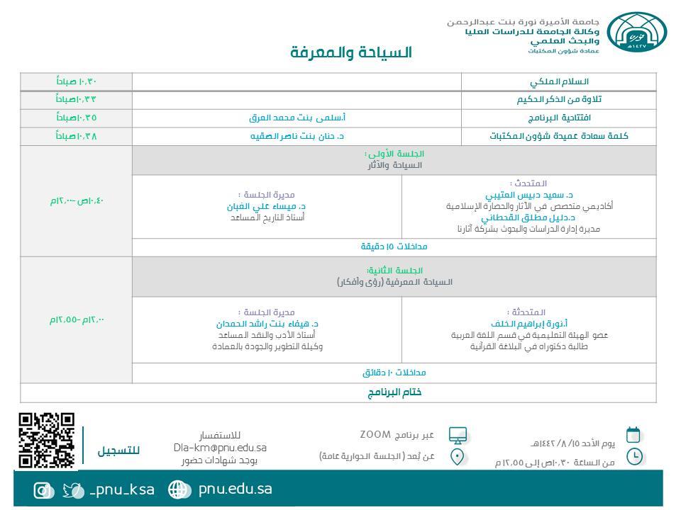 نسب القبول في جامعة الاميرة نورة