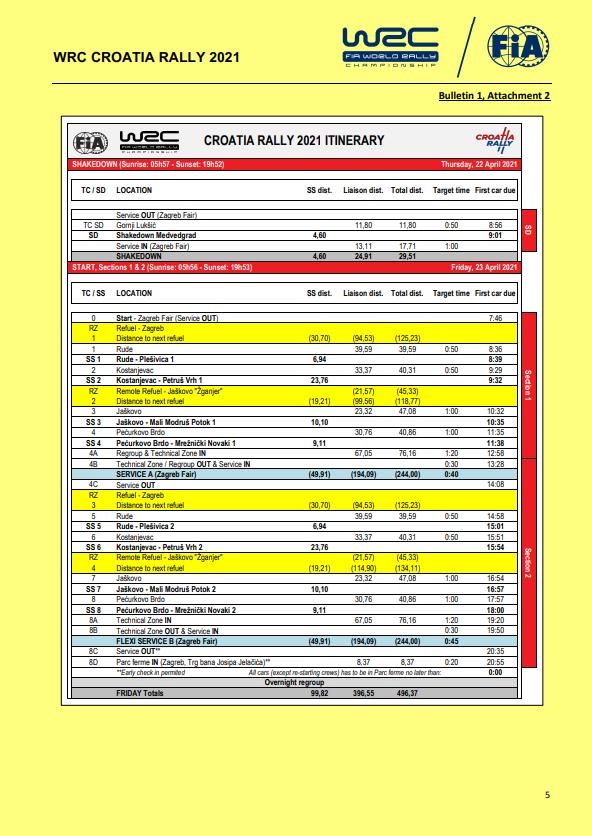 World Rally Championship: Temporada 2021  - Página 18 ExGnLRRWQAA5y5q?format=png&name=900x900