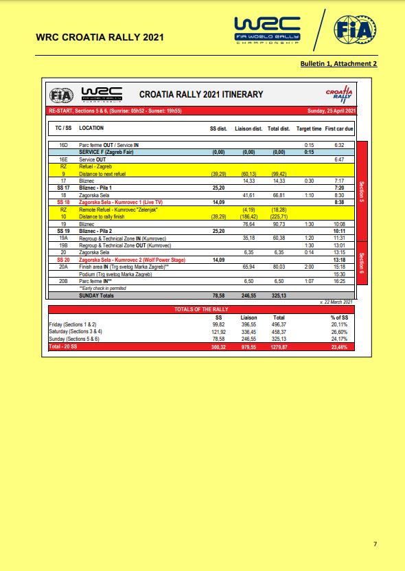 World Rally Championship: Temporada 2021  - Página 18 ExGnNyBXIAA4VhJ?format=png&name=900x900