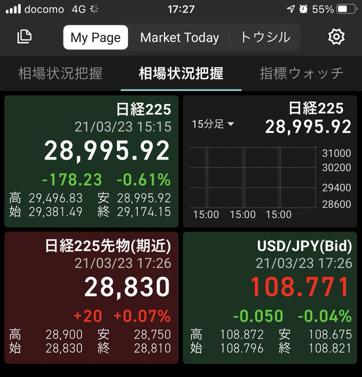 東日本 旅客 鉄道 株価