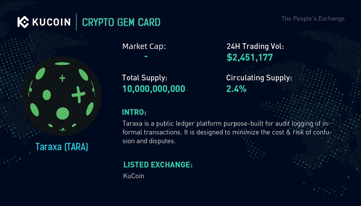 bitcoin market tara