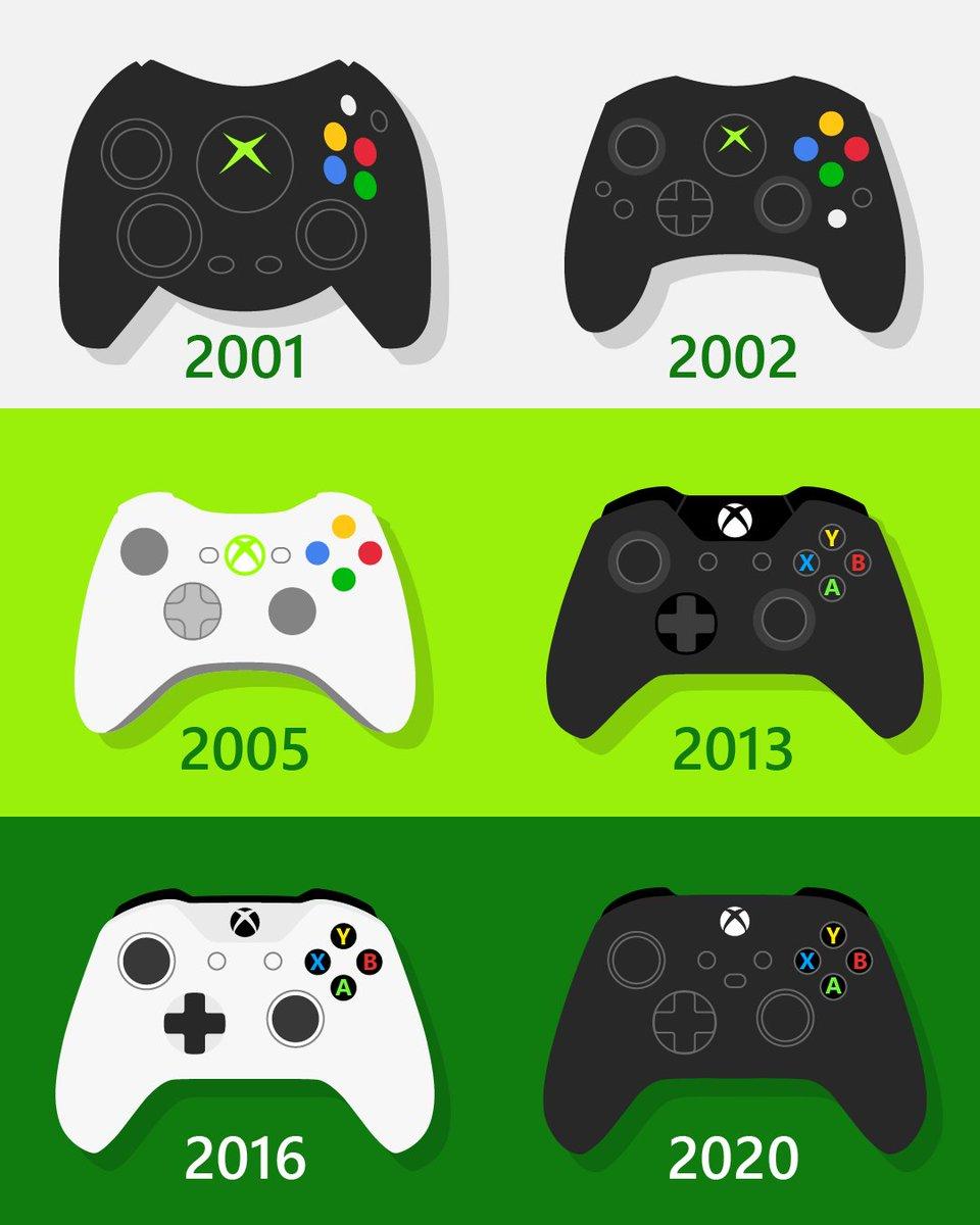 Fw: [閒聊] 歡慶20週年!元祖Xbox動態背景登上XSX