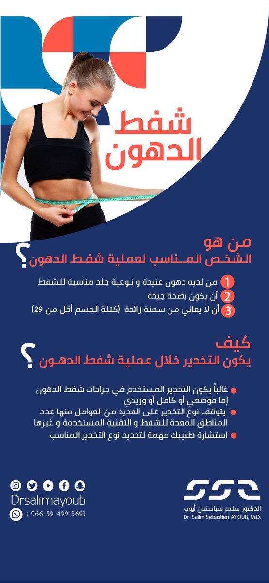 Dr Salim Ayoub الدكتور سليم سباستيان ايوب Drsalimayoub Twitter