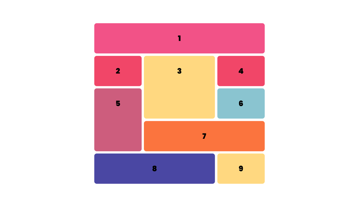 A complete beginner's guide to CSS Grid layout 👇🏻   Thread🧵