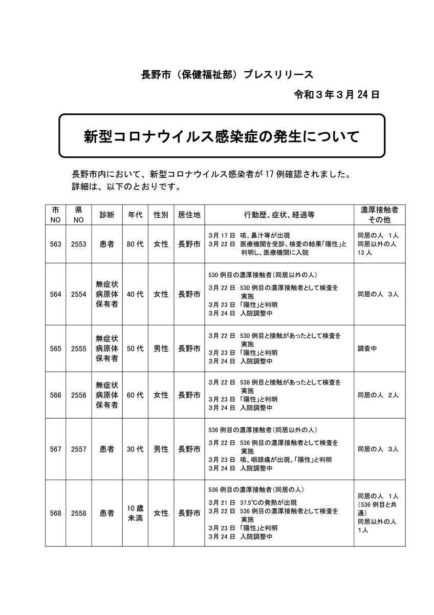 長野 市 コロナ 感染