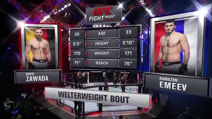 Preliminares Tercer encuentro de la noche Zawada vs Emeev GG Emeev por DD (28-29, 29-28, 28-29) #UFC  #UFCFightnight  #UFCFightIsland7 https://t.co/AL6CbfADit