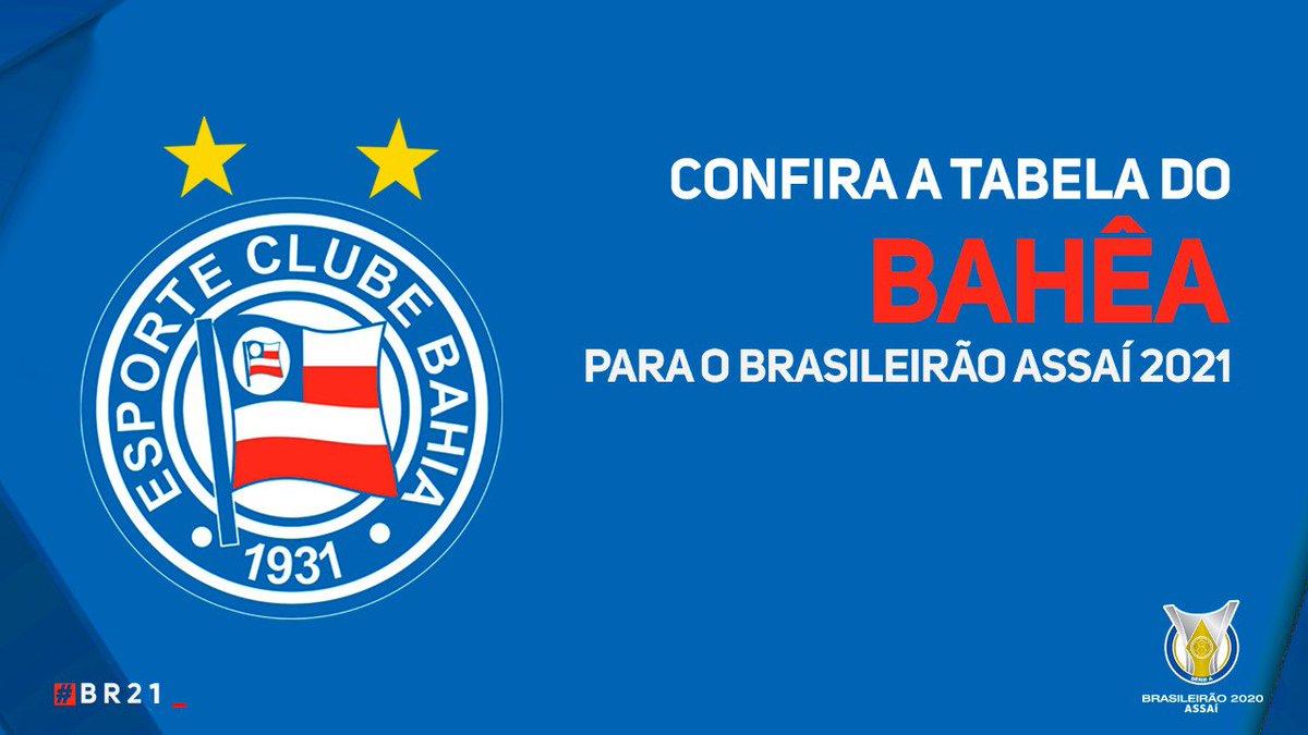 Brasileirão Assaí (@Brasileirao) | Twitter