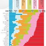日本、神かどうかはわからんんけど何かはいるんだろうとは思っている!