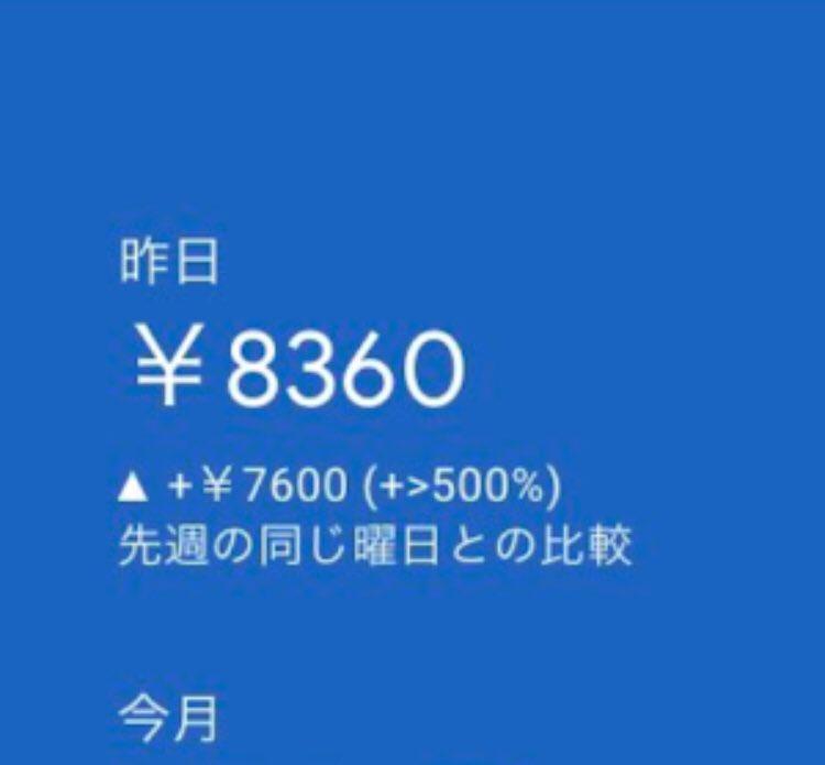 アドセンスと先生に出会えて良かったです。。😭 初めて3000円台行った時より、なぜか落ち着いてます❤️ だって、これからもっと稼ぐのにテンション上げまくってたら、疲れるよ〜とのこと❗️  にしても、Googleから振り込まれる金額達成したよ❗️ #ブログ書け  #ブログ初心者