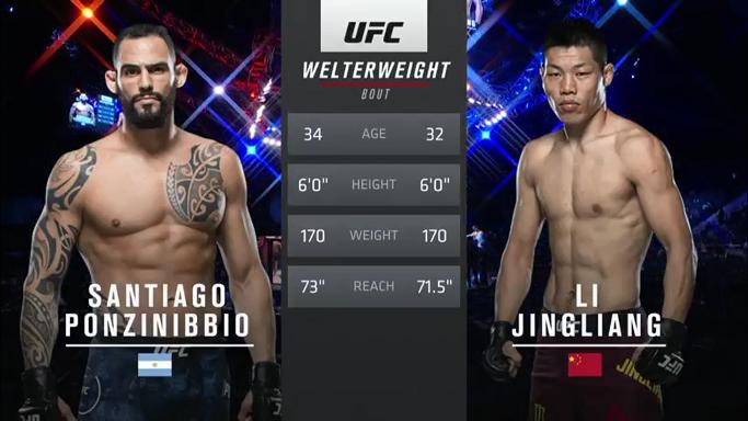 Estelares Tercer encuentro de la noche Ponzinibbio vs Jingliang GG Jingliang TKO Punch (R1 4:25) #UFC  #UFCFightnight  #UFCFightIsland7 #UFCCR14Mx https://t.co/XLrjWbIdHo
