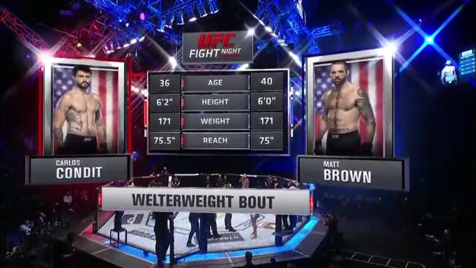 Estelares Cuarto encuentro de la noche Condit vs Brown GG Condit por DU (30-27, 30-27, 30-27) #UFC  #UFCFightnight  #UFCFightIsland7 #UFCCR14Mx https://t.co/FeZ2WiRDCN