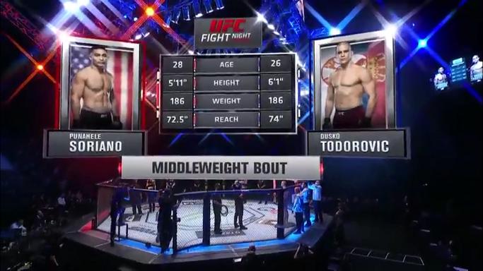 Estelares Primer encuentro de la noche Soriano vs Todorovich GG Soriano TKO Punch (R1 4:48) #UFC  #UFCFightnight  #UFCFightIsland7 #UFCCR14Mx https://t.co/f5wYtXbmTx