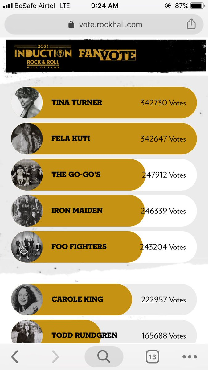 Fellow Nigerians, keep voting. Don't give up. Don't wait till the last days, vote now. Remember, a vote a day make Baba Fela the winner. Your vote counts. #FelaMustWin @Femiakuti @seunkuti @Omojuwa @DONJAZZY @burnaboy @wizkidayo @davido @Olamide @Max1023FM @CITY1051 https://t.co/b0kNMXaNwv