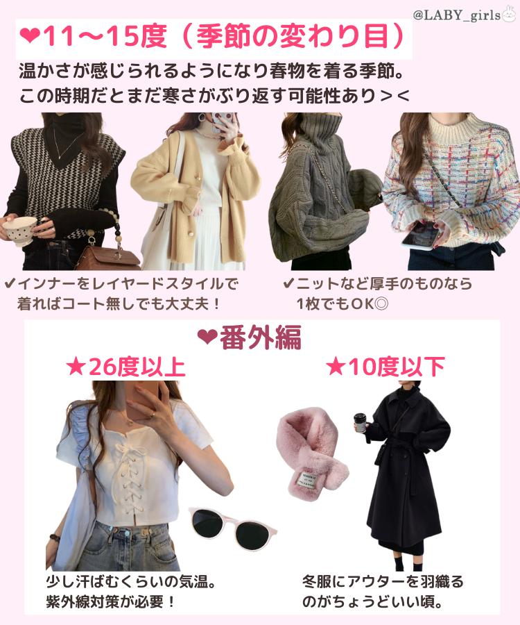 これを知っていればもう迷わずに済むかも?気温別おすすめの服装を紹介したツイートが分かりやすい!