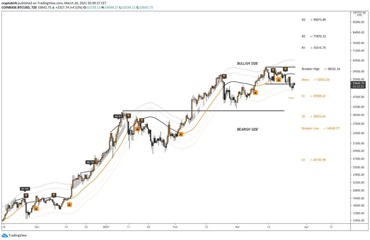 paprasta crypto trading bot