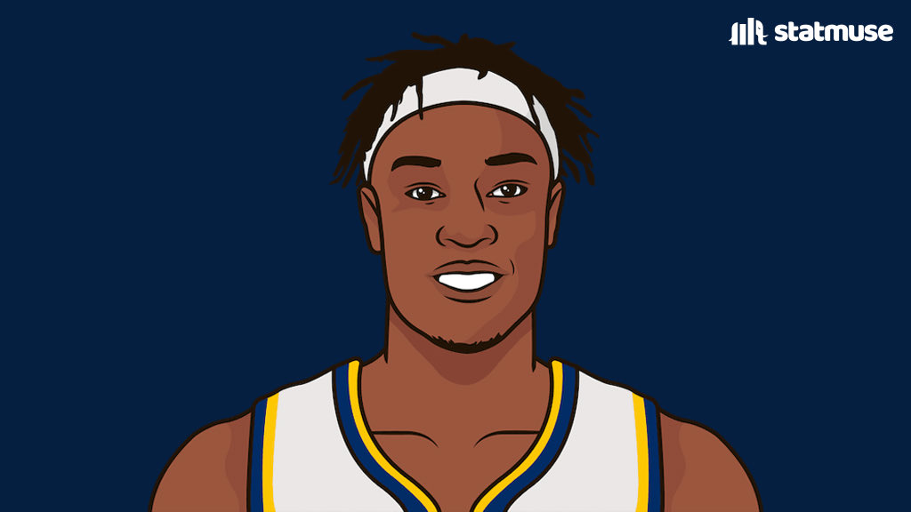 Games with 7+ blocks this season:  3 —Myles Turner 3 —Rest of NBA combined https://t.co/59NEnOY2lE