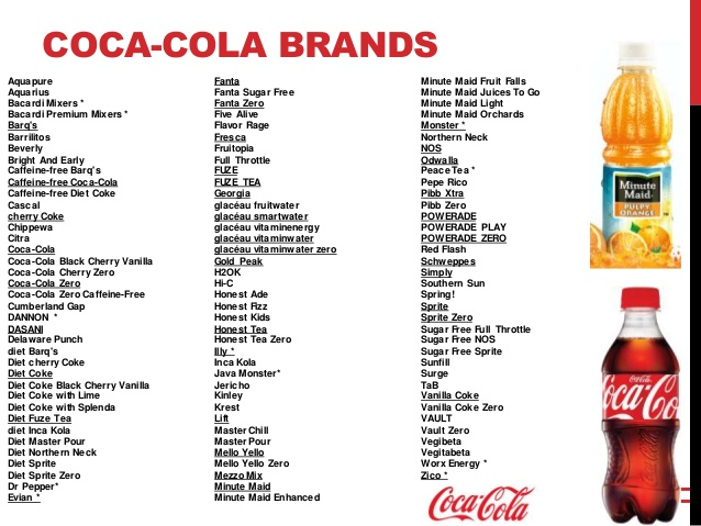 """Dissbelief on Twitter: """"#BoycottCocaColaCo You may not be aware of which  Coca-Cola products you customarily buy. So, here is a comprehensive list to  serve as a reminder whenever you go out or"""