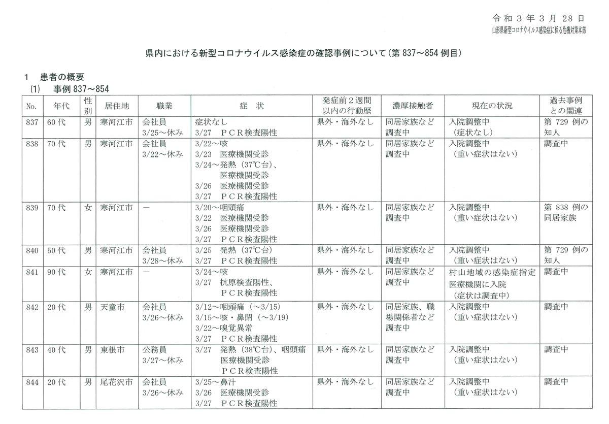 情報 最新 県 山形 コロナ 新型コロナウイルス感染症関連情報/米沢市役所