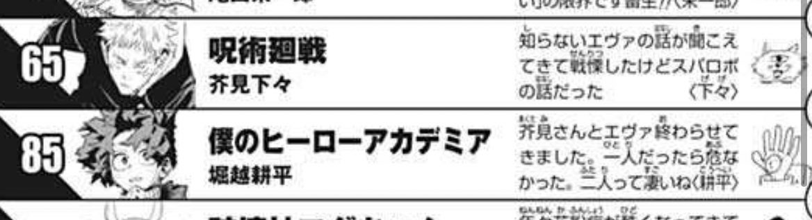 芥見先生と堀越先生、二人でシンエヴァキメてて盛大に吹いた #wj17 #呪術本誌 #ヒロアカ本誌