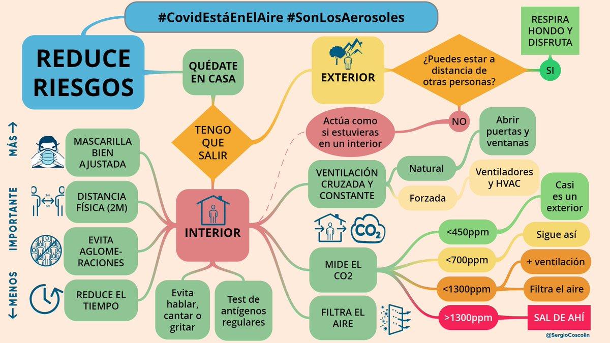 """#<a href=""""https://social.stefan-muenz.de/search?tag=CovidEst%C3%A1EnElAire"""" class=""""tag"""" title=""""CovidEstáEnElAire"""">CovidEstáEnElAire</a> #<a href=""""https://social.stefan-muenz.de/search?tag=SonLosAerosoles"""" class=""""tag"""" title=""""SonLosAerosoles"""">SonLosAerosoles</a> REDUCE RIESGOS #<a href=""""https://social.stefan-muenz.de/search?tag=COVID19"""" class=""""tag"""" title=""""COVID19"""">COVID19</a>"""