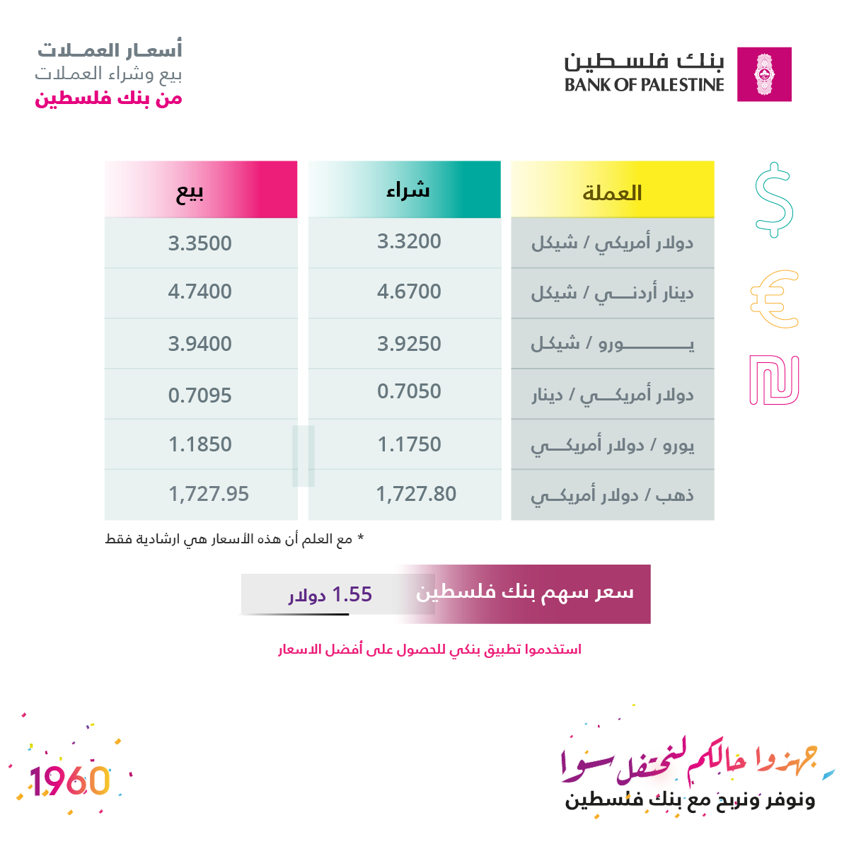 Bank Of Palestine Bankofpalestine Twitter