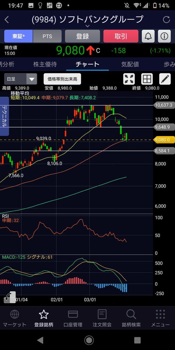 ソフトバンク グループ 株価 予想