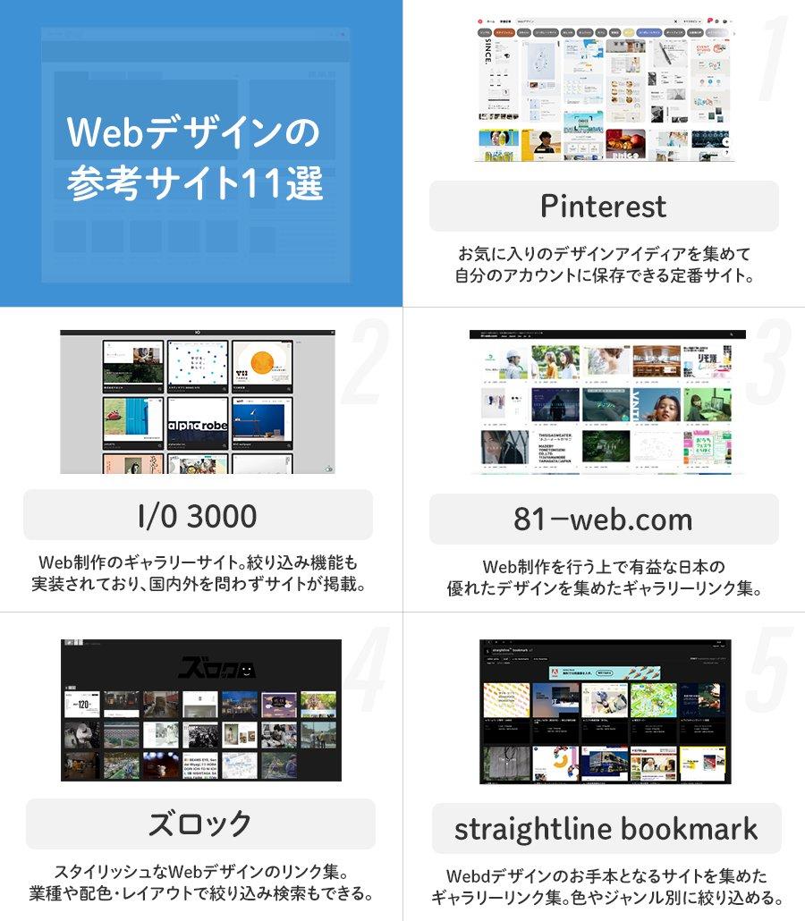 HPやLPを制作する上で参考となるWebデザインのギャラリーサイトをまとめてみました。こうしたサイトはデザインのインスピレーションを得るために必要不可欠です。最新のデザインや技術のトレンド、情報設計の参考にしながら、時間のある時に様々なサイトを見てデザインを見る目を養っておきましょう。