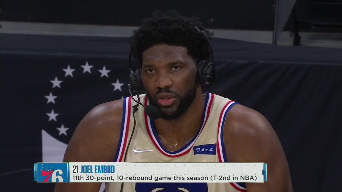 Embiid has been on a tear this year 😤 https://t.co/qR1oaJWse4