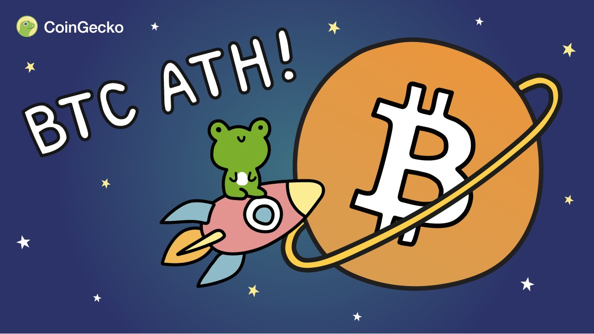bitcoin coingecko)