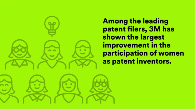 Change starts with empowering diverse innovators. We've increased the number of female inventor-patentees and we will continue to aim higher until equal access to innovation is possible. #womenshistorymonth #3Mer