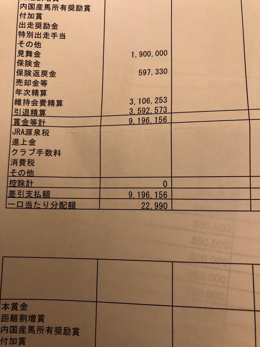 初めて東サラの引退馬 レッドミダスの清算金  最終的に赤字だったけど思い出をありがとう
